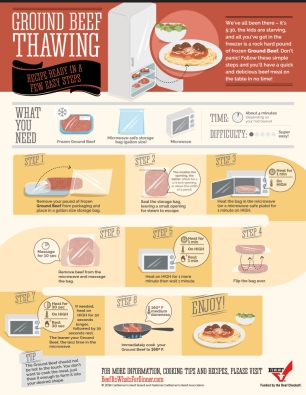 Follow these simple steps to thaw ground beef